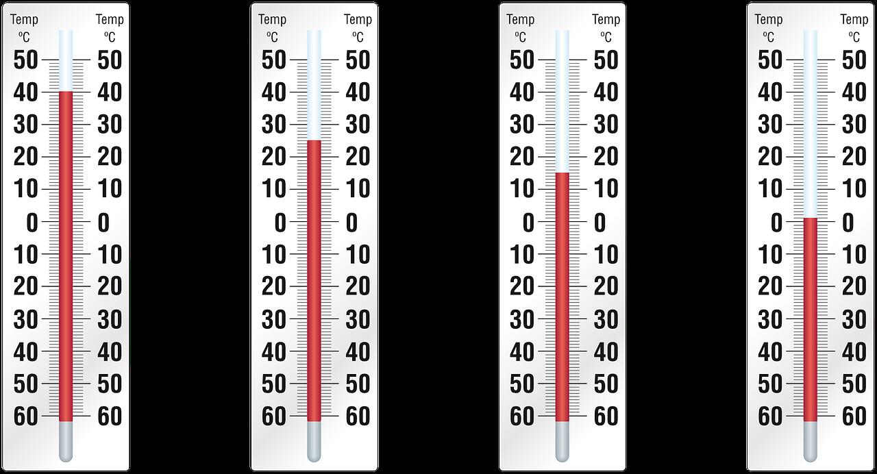 Dica da Dynapar: Torne-se você também um especialista em controle de temperatura