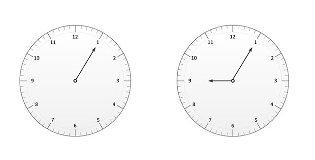 diferenca encoder single-turn e multi-turn